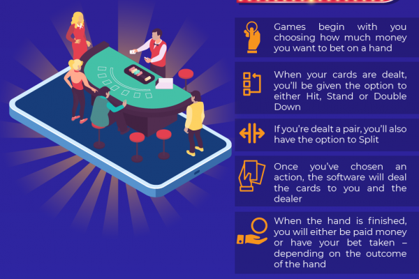 Online Casino Gaming for Beginners